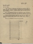 Sharyland High School's enrollment from 1926-1939